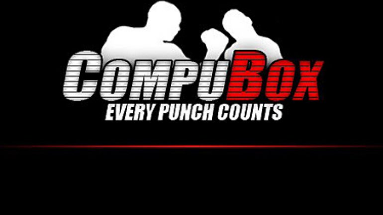 CompuBox: 30 years and (still) counting