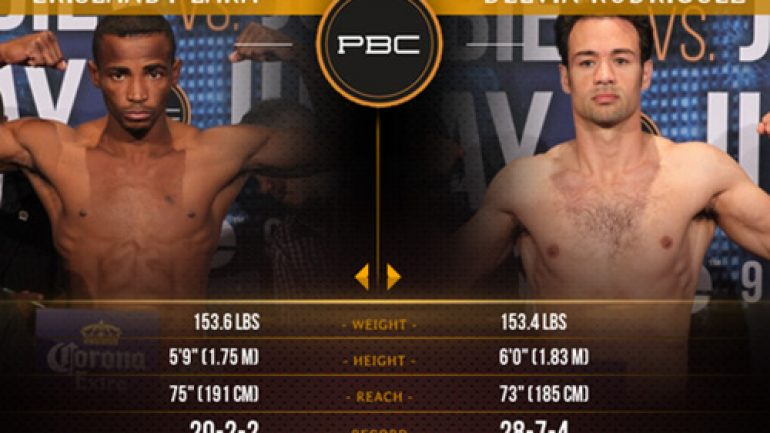 Weigh-in results, final bout sheet for Lara-Rodriguez, Beterbiev-Johnson