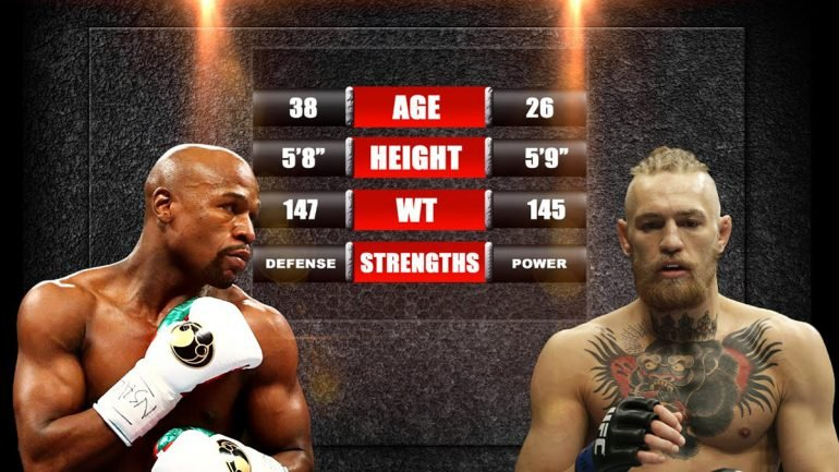 Will Mayweather-McGregor affect boxing or MMA? Not at all