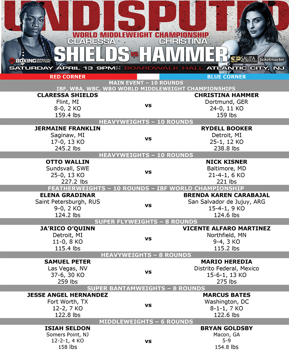 shields hammer bout sheet full - Claressa Shields-Christina Hammer weigh-in results and photo gallery